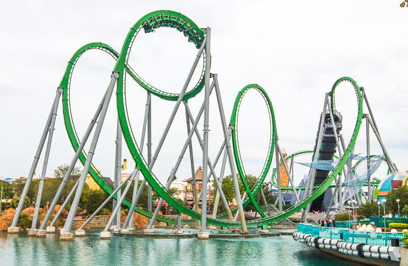 the incredible hulk coaster islands of adventure - Universal Island of Adventures - Guia Completo