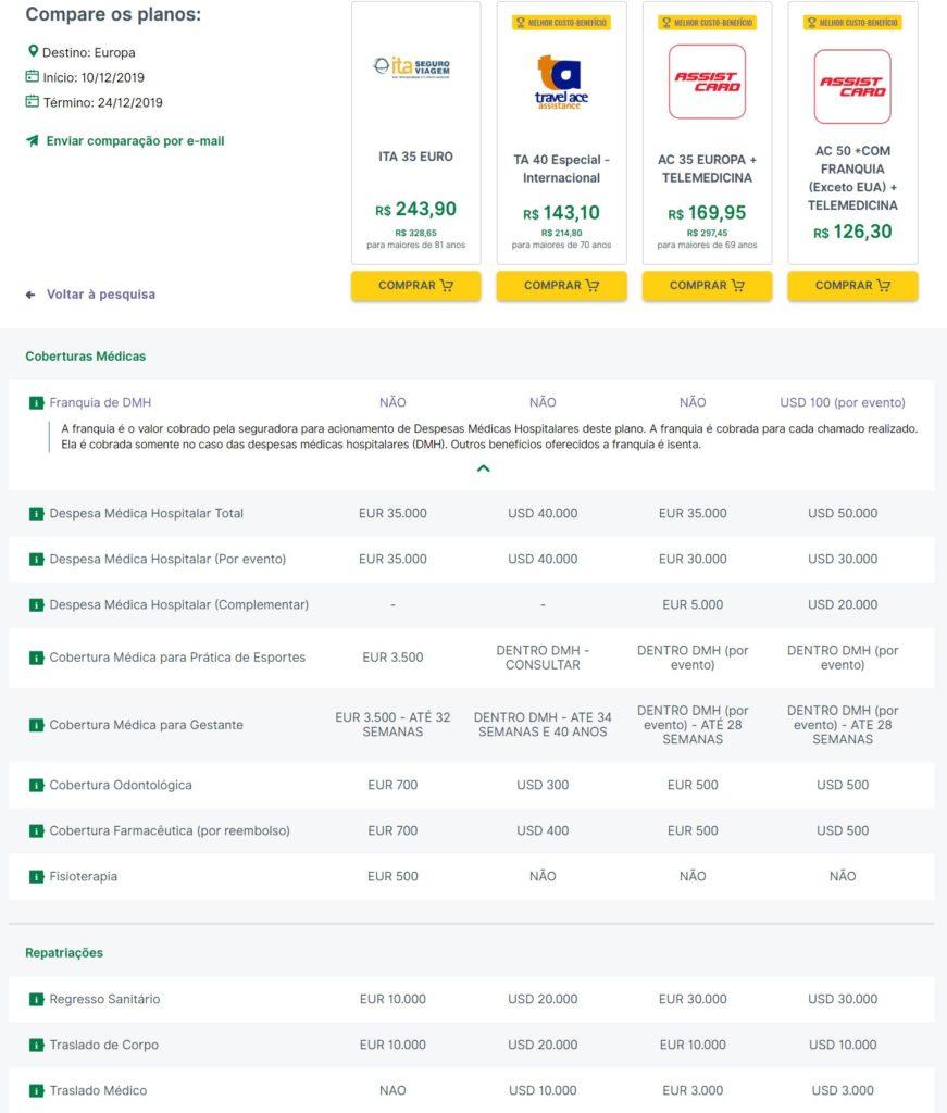 tela comparativa das coberturas do seguro viagem